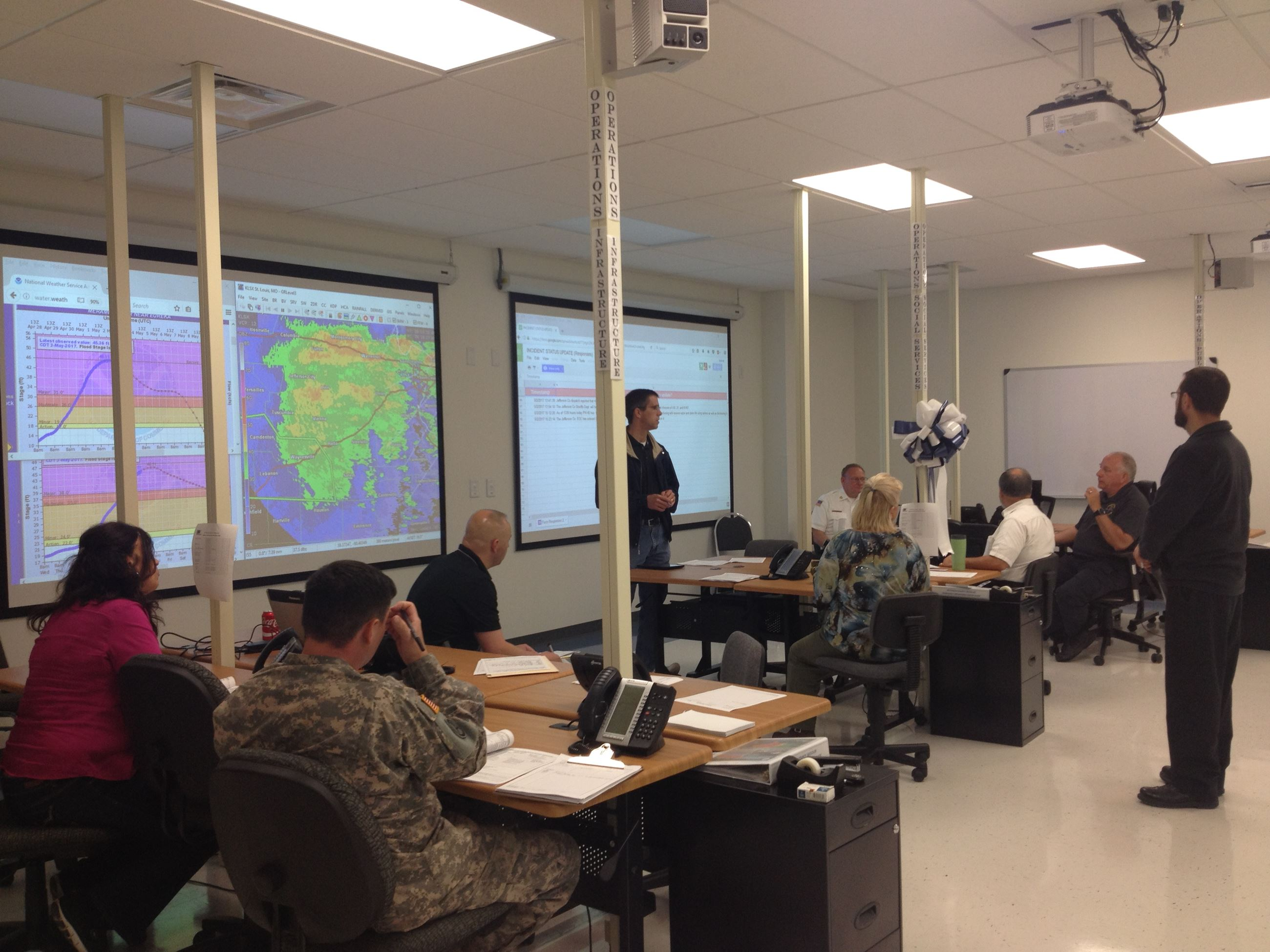 Activation of Emergency Operations Center